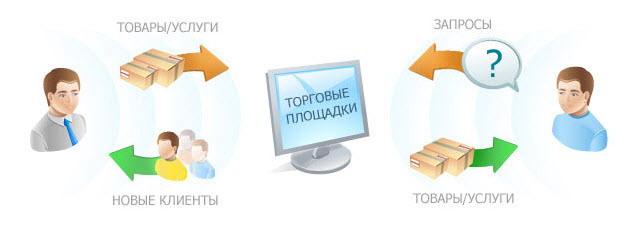 Каким пенсионерам выплачивают субсидии в татарстане