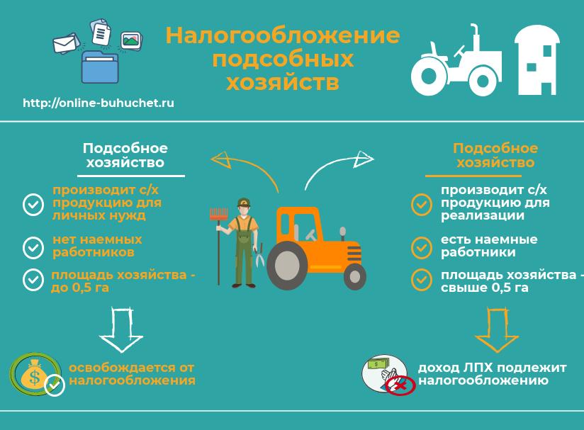 Режим работы ленинской налоговой инспекции