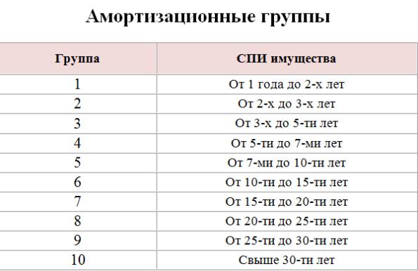 Судебные участок центрального района челябинск