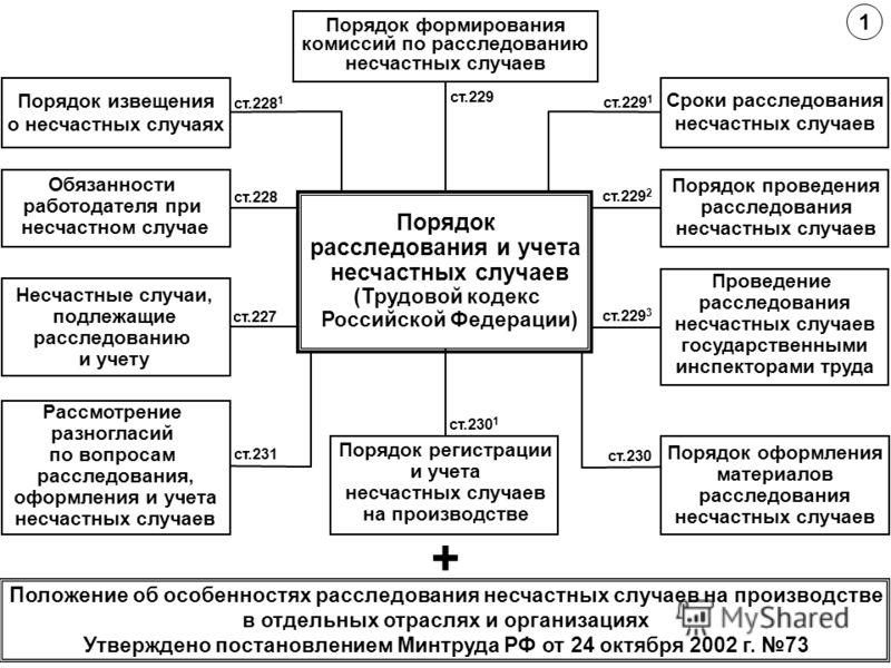 На сколько дается патент иностранному гражданину