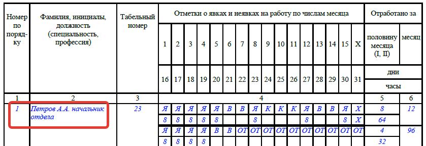 Обманутые вкладчики кпк центральная сберкасса в крыму