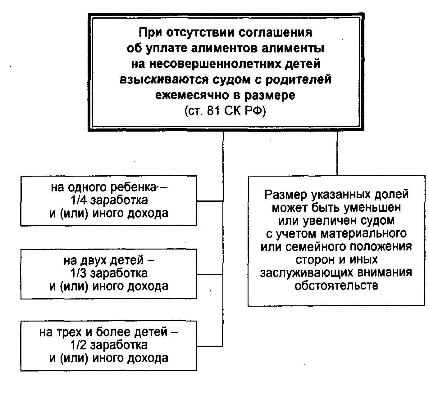Идеи для названия групп в вконтакте
