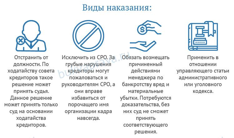 Кто имеет право оформить парковочное разрешение инвалида в москве