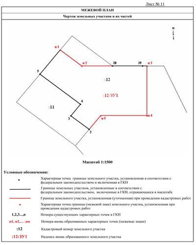 Процесс межевания земельного участка