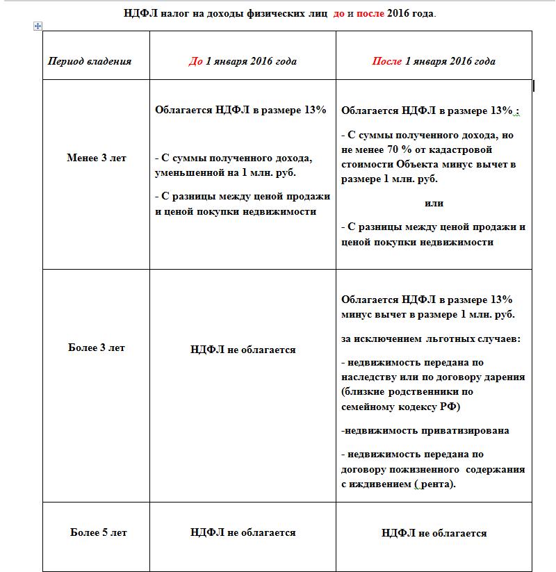 План счетов бухучета 2019 скачать красная обложка